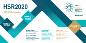 Infographic showing the three phases of HSR2020