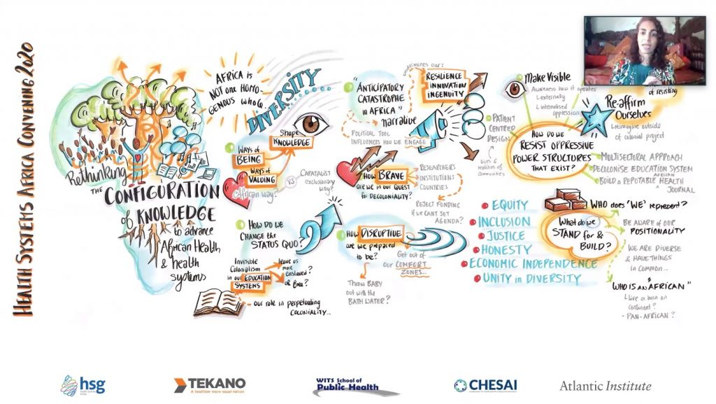 DRawing that illustrates the discussions that took place during the webinar